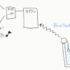 【DIY × IoT】電子工作でお風呂のセンサーを作ってみる♬