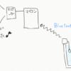 【DIY × IoT】電子工作でお風呂のセンサーを作ってみる♬ | 便利な世の中を便利に生き